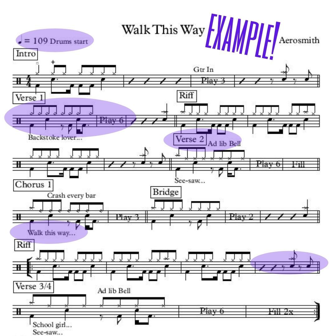 Mark Ronson - Uptown Funk (Drum Sheet Music)
