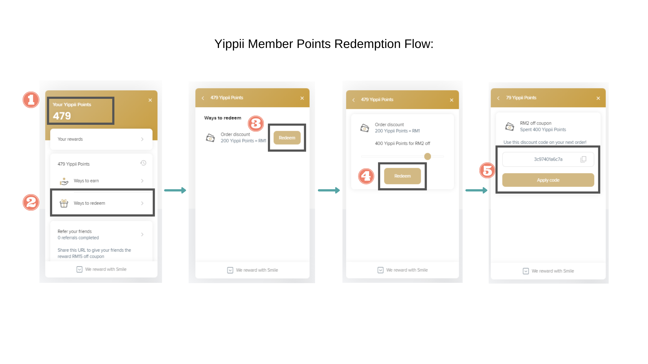 Yippii Member Points Redemption Flow