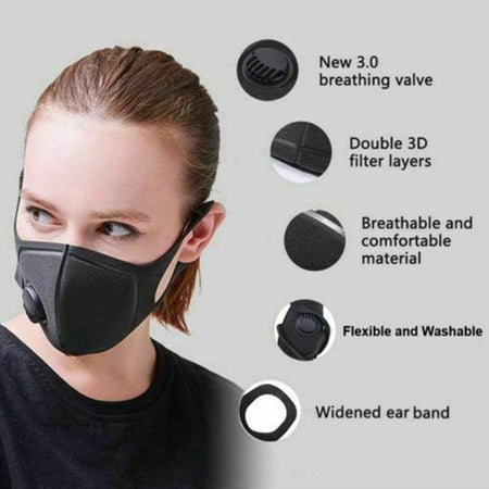 N95 Face Mask Respirator - Black / U.S.A - Safe