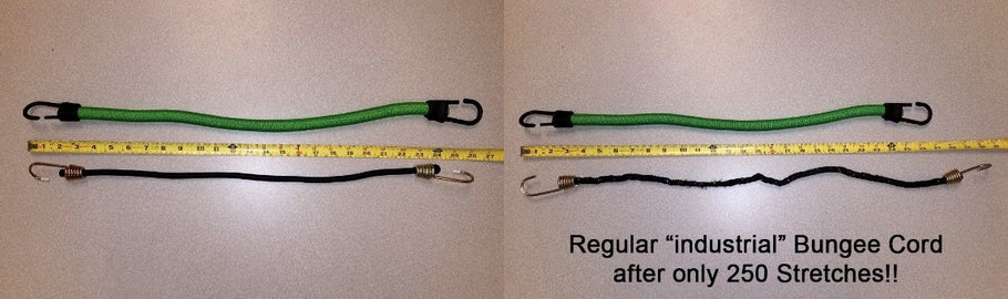 Why Buy SuperBungee Cords for Your Next Bungee Cords Purchase? Do The Math!