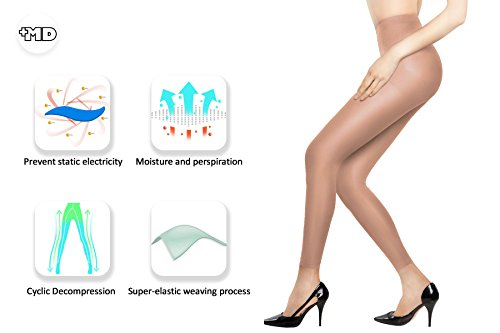 +MD Women's 8-15mmHg Graduated Compression Leggings Medical Quality Ladies Footless Support Tights NudeL