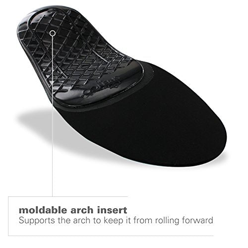Spenco Rx Orthotic Arch Support Full Length Shoe Insoles, Women's 3-4.5
