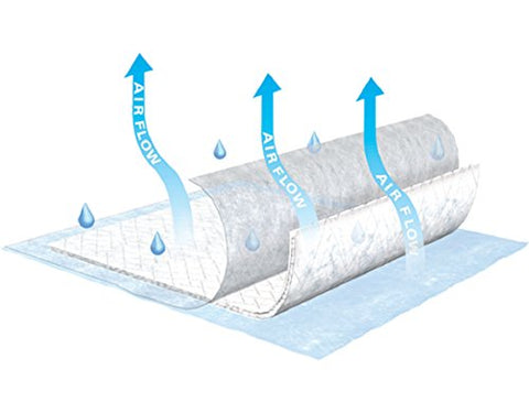 TENA Air Flow Underpad 23 x 36 [Pack of 10]