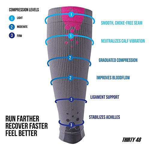 Graduated Compression Sleeves by Thirty48 Cp Series, Calf/Shin Splint Guard Sock; 1 Pair; Maximize Faster Recovery by Increasing Oxygen to Muscles; Great for Running, Cycling, Walking, Basketball, Foo