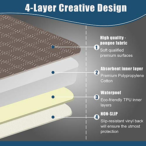 Absorbent Washable Incontinence Chair Pad 2Pcs Non-Slip Waterproof Seat Protector Pads for Incontinence for Senior Children 22