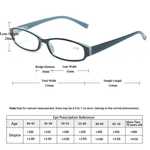 Reading Glasses 5 Pairs Quality Fashion Men Women Spring Hinge Readers, 5 Pack Mix Color, Medium