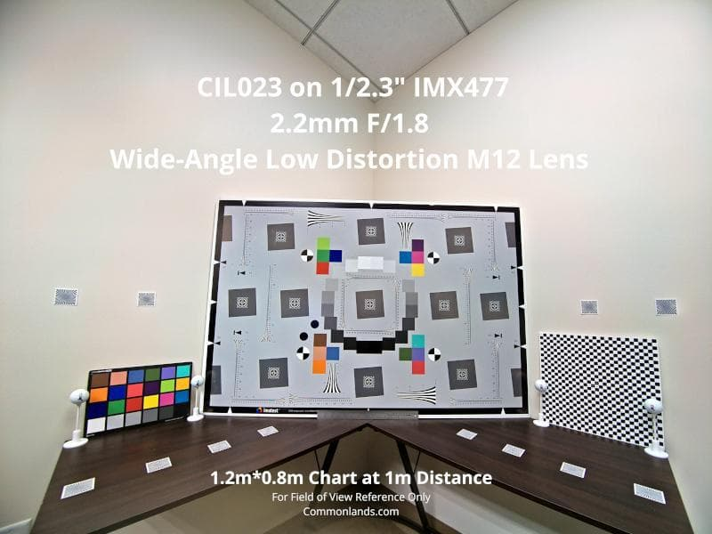 2mm M12 Lens Wide Angle No Distortion