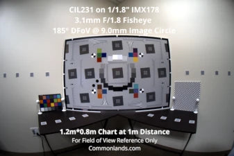 3mm Fisheye 185degree on IMX178
