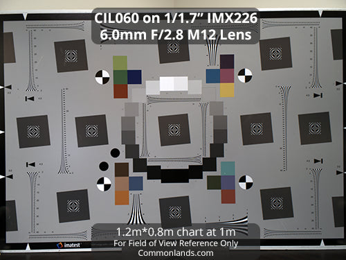 A 6mm M12 lens on Sony IMX226