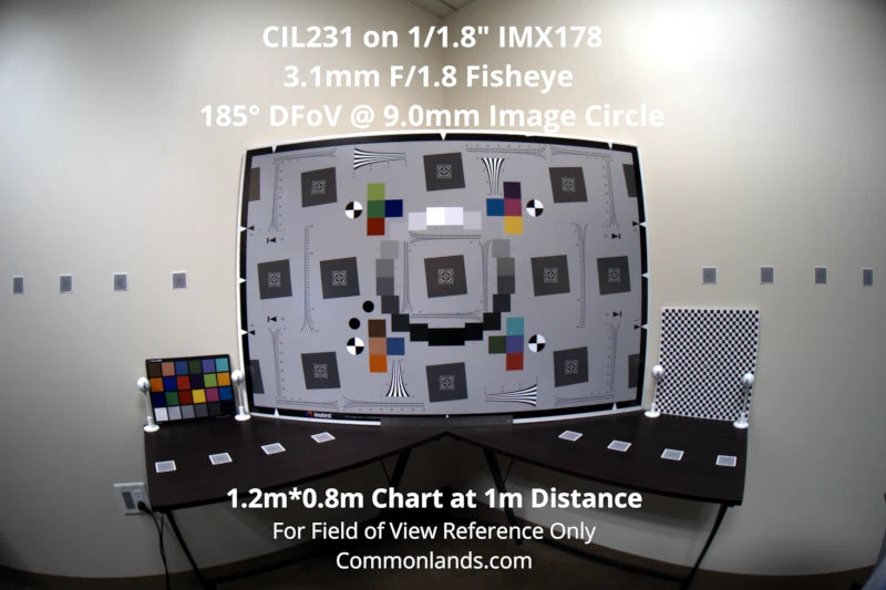 3mm Miniatue Fisheye Lens on IMX477