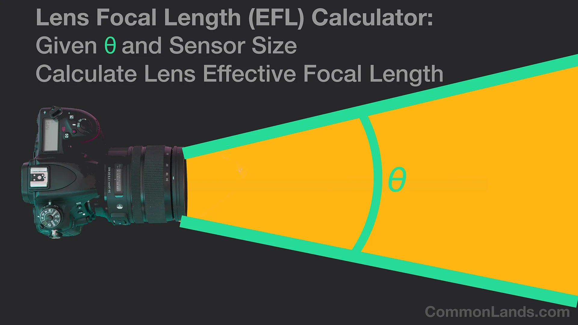 Lens Focal Length Calculator. EFL Calculator.