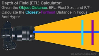 Camera Depth of Field Calculator. DoF Calculator.