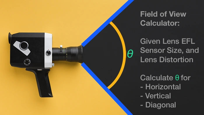 A Camera Field of View Calculator. This Picture Shows a Lens Field of View and the Calculator Details.