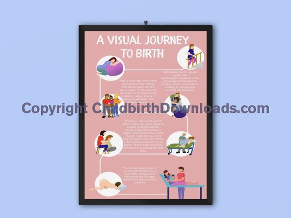 Ways To Turn A Breech Baby Poster Digital File