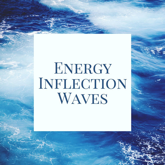 Energy Inflection Waves Techno Sample Pack