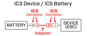 Adapter: IC5 Battery / IC3 Device (SPMXCA508)