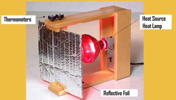 Radiant Barrier Heat Lamp Test Image
