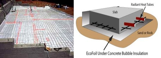 EcoFoil Under Concrete Slab Insulation