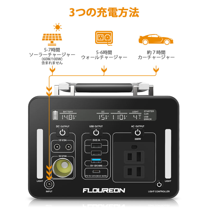 300Wh/80000mAh Portable Power Station, F300 Portable Power Generator with Dual 100V-110V/300W Pure Sine Wave AC Outlets