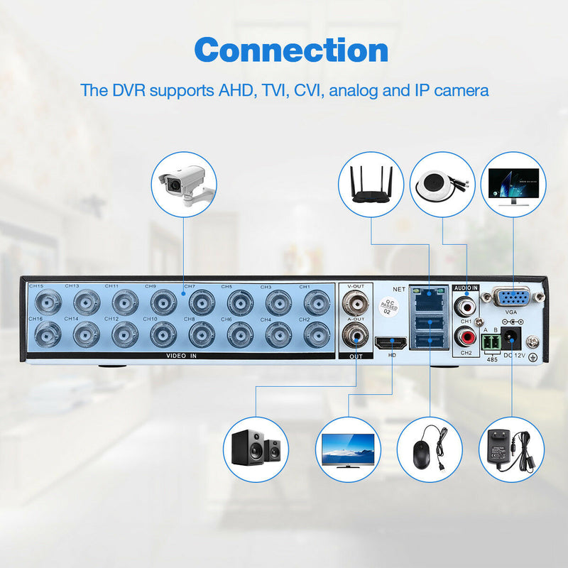 16CH 5 IN 1 AHD HD 1080N VGA & HDMI DVR