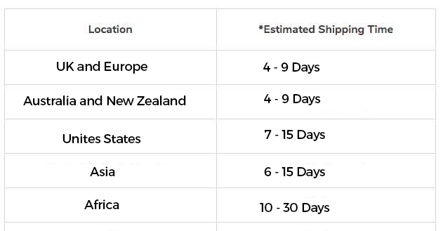 Tech MAgnet shipping times-4-9days