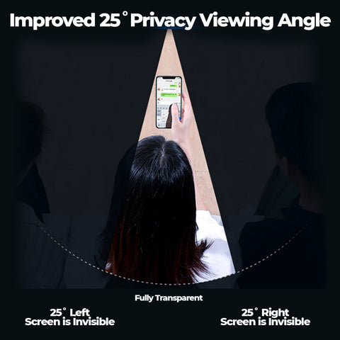 Improved screen privacy