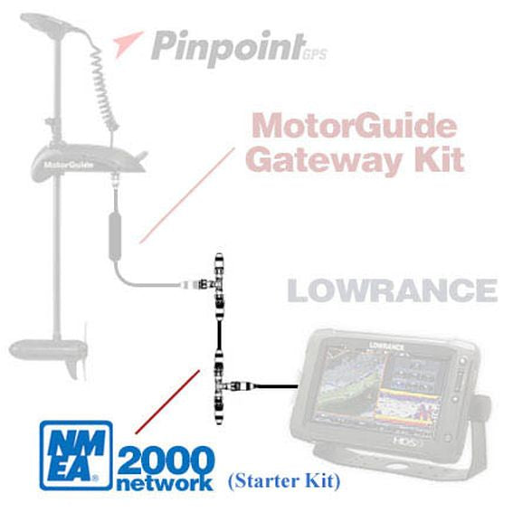 Motor Guide NMEA 2000 Starter Kit - waves-overseas