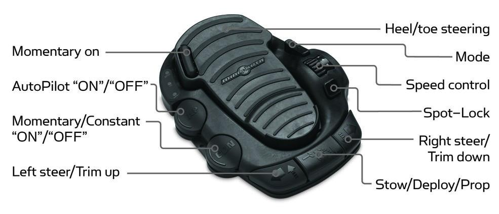 Minn Kota Ulterra Foot Pedal - waves-overseas