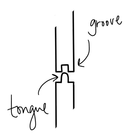 Tongue & Groove Wall Paneling Profile