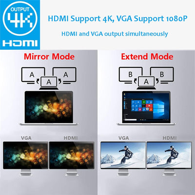 11 in 1 USB Typ C Hub Adapter Laptop Dockingstation HDMI VGA RJ45 PD Für MacBook HP Lenovo Surface Compatible Thunderbolt 3