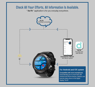 Zeblaze VIBE 3 PRO Sports Smart Watch Men Color Touch Display Heart Rate Monitor IP67 Waterproof Smartwatch For IOS Android