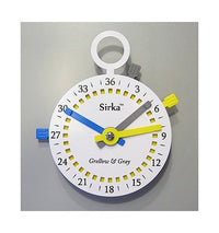 The Sirka Counter