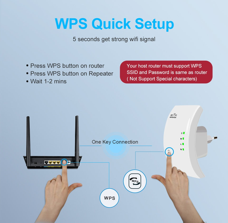 Wireless WiFi Ultra Boost Extender