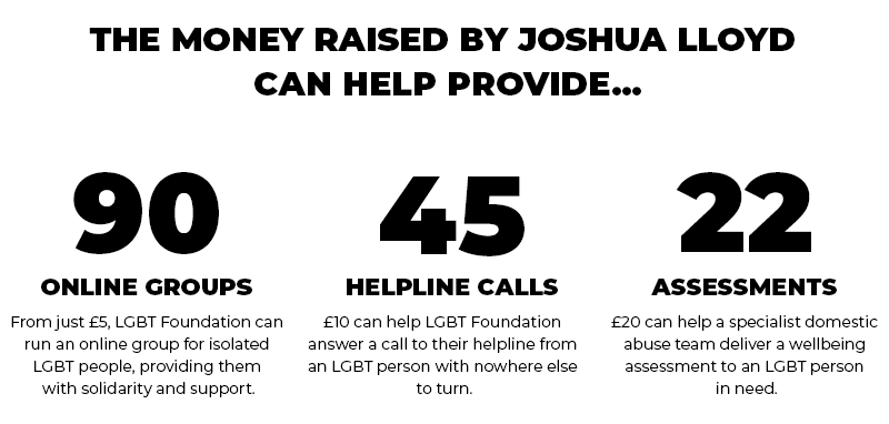LGBT Foundation Joshua Lloyd