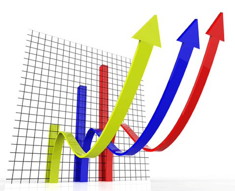 Graph of prices rising