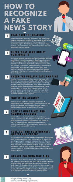 Here's How To Recognize The Fake News From The Real News! A Must Have Guide!