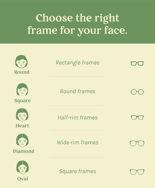 Frame to Face Shape