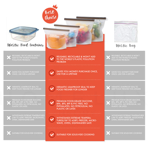 Reusable Silicone Food Storage Bags (2 Large + 2 Medium + 2 Small)