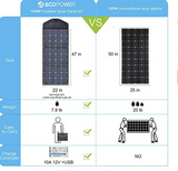 Foldable Solar Panel Suitcase - 105W - With 10A Controller