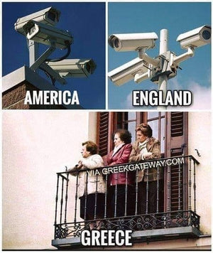 Surveillance systems around the world...