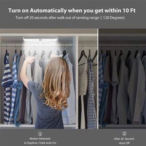 Wowslife™️ Wardrobe Automatic Sensor Light