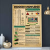 Snooker Knowledge Poster