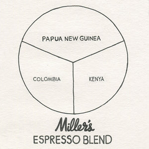 Miller's Coffee - Original Blend, 200gm