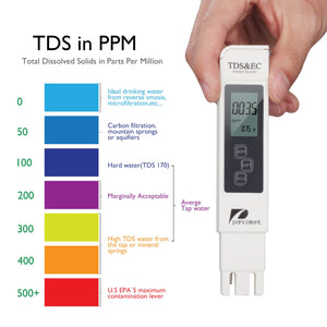 Water Quality Test Meter Pancellent TDS PH EC Temperature 4 in 1 Set