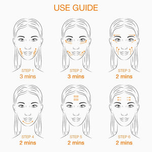 15-MINUTE FACE-LIFT