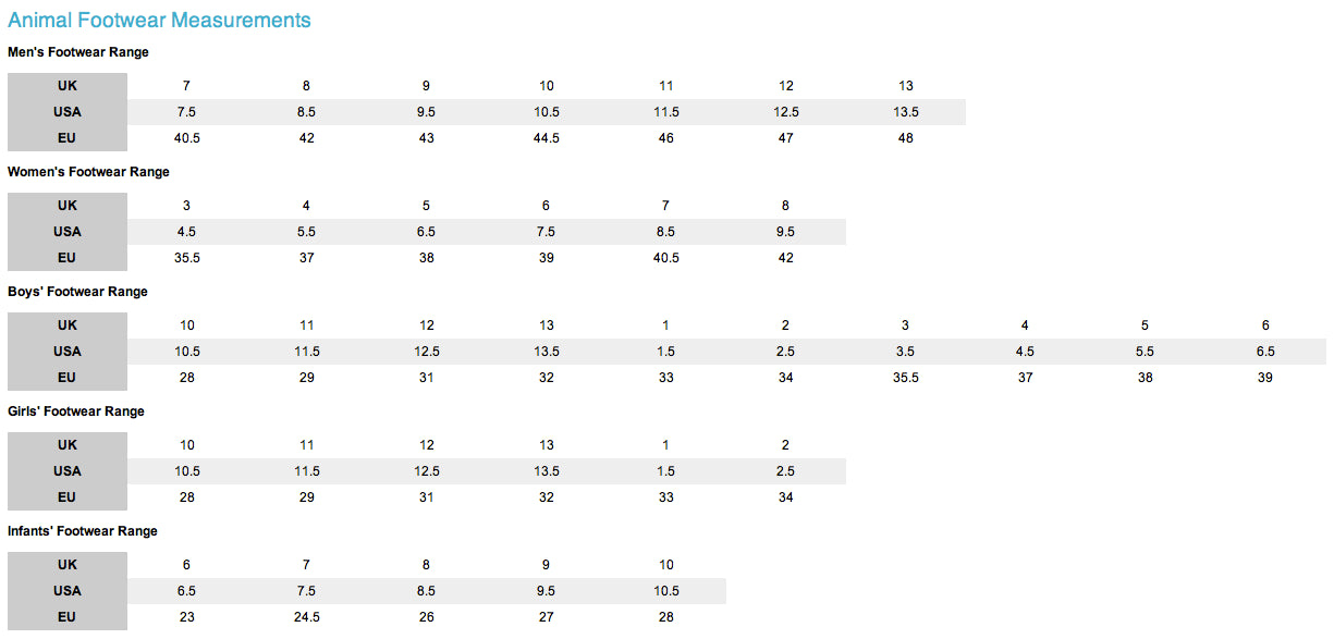 Billabong Wetsuits Size Chart