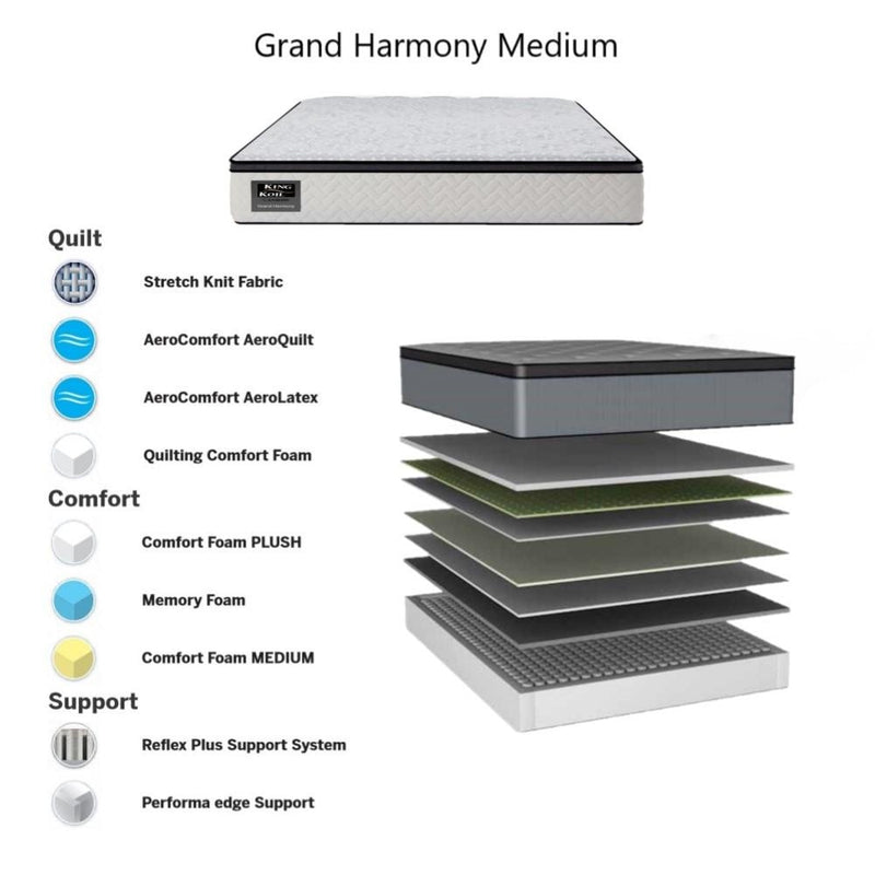 AH Beard Medium Double Grand Harmony King Koil Mattress - Aus-Furniture