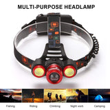 NPET LED Headlamp Ultra Bright 1800 Lumen