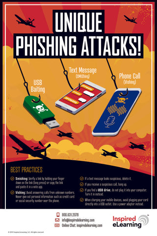 Poster & Screensaver: Unique Phishing Attacks