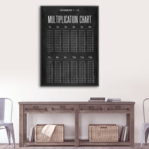 Multiplication Table Mathematics Canvas Poster Wall Art - Royal  Holiday Shop